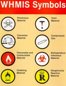 WHMIS Symbols